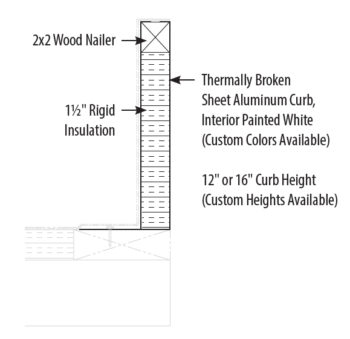 Model CO Prefabricated Curb
