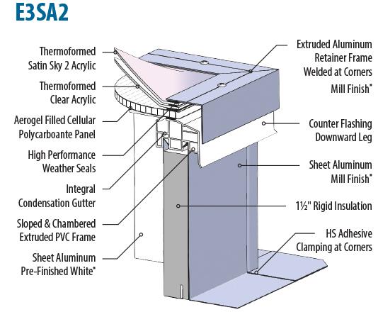 e3sa2 features