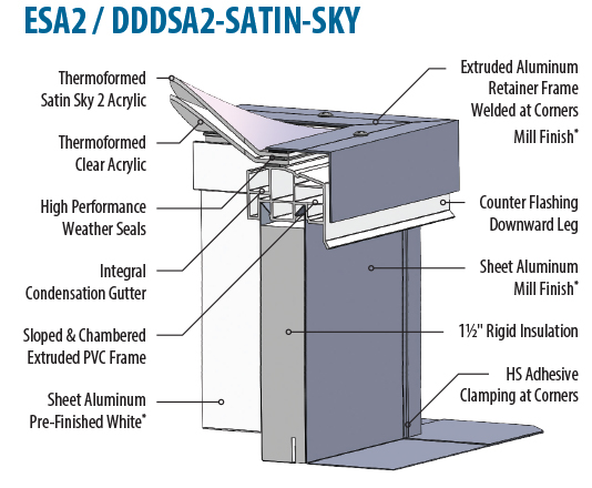 esa2 features